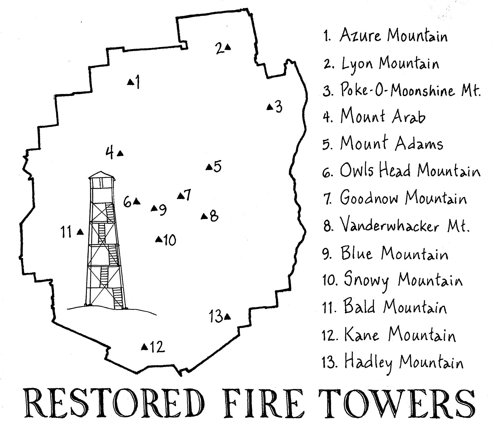 Adirondack Fire Towers Their History and Lore The Northern